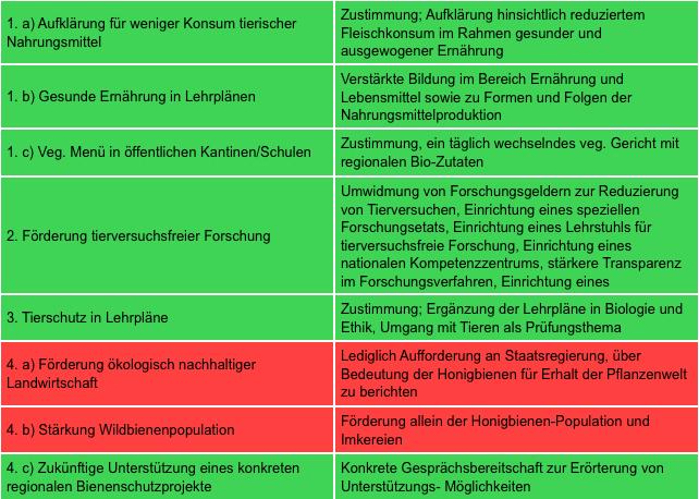 SPD Landesverband Sachsen
